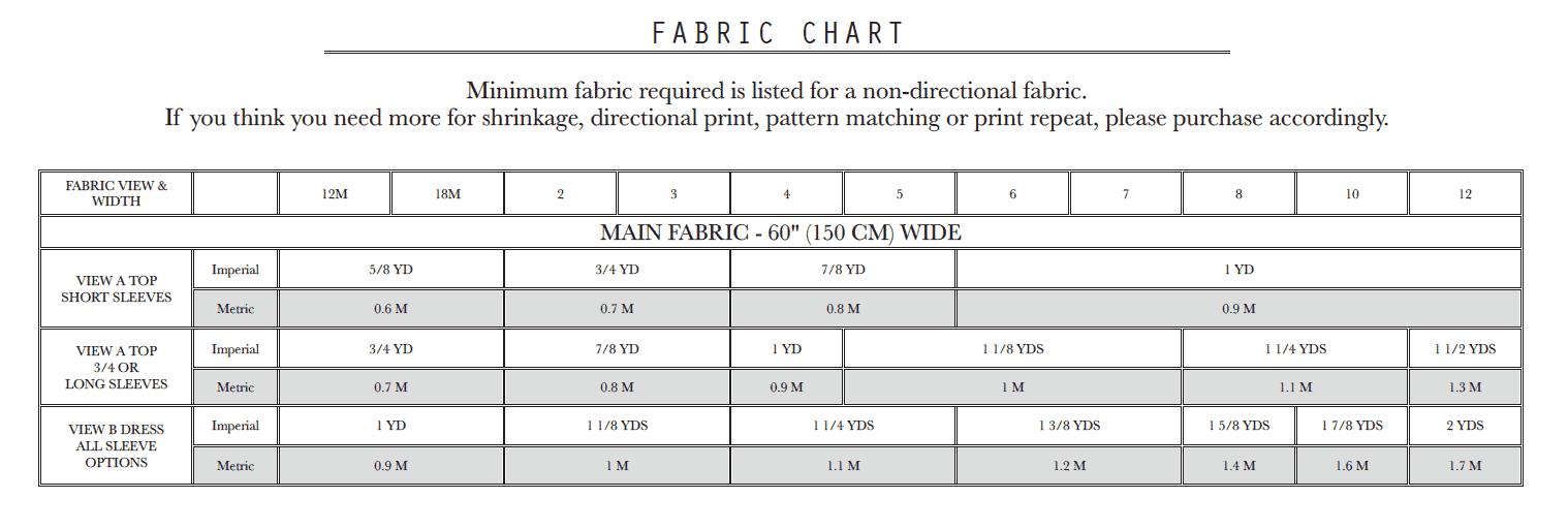 fabric-chart