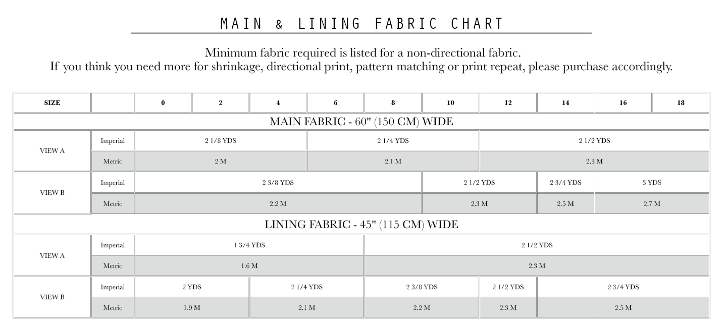 Fabric Requirements for the Joy Jacket Pattern - Chalk and Notch