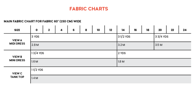 Fabric chart indicates how much fabric to use for your Marcel Dress and Tank Top pattern